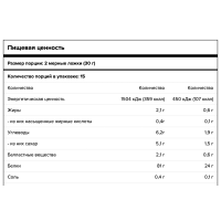 Протеин Micellar casein Maxler (450 г)