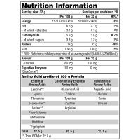 Протеин 100% Whey Galvanize (900 г)